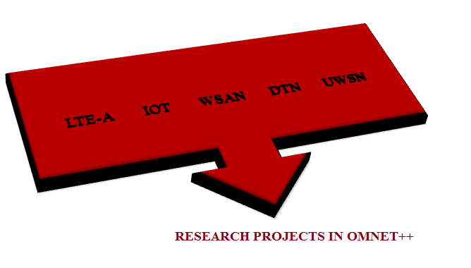 Research Projects in OMNeT++