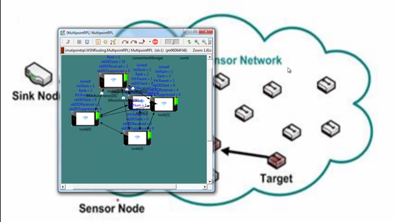 WSN Wireless Sensor Network